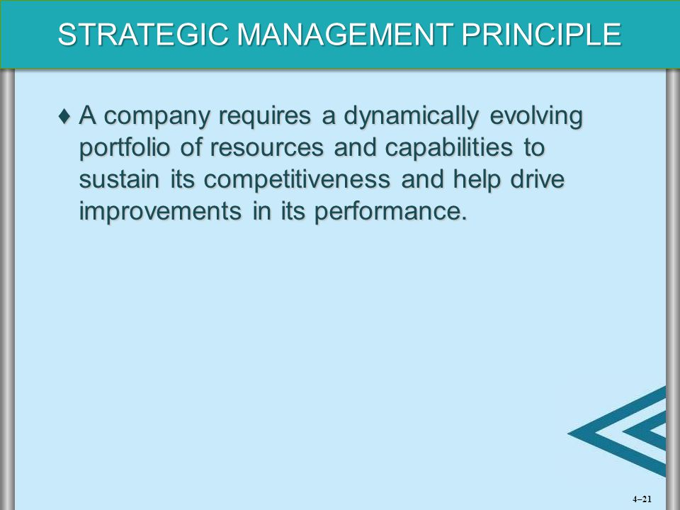 A company requires a dynamically evolving portfolio of resources and capabilities to sustain its competitiveness and help drive improvements in its performance.