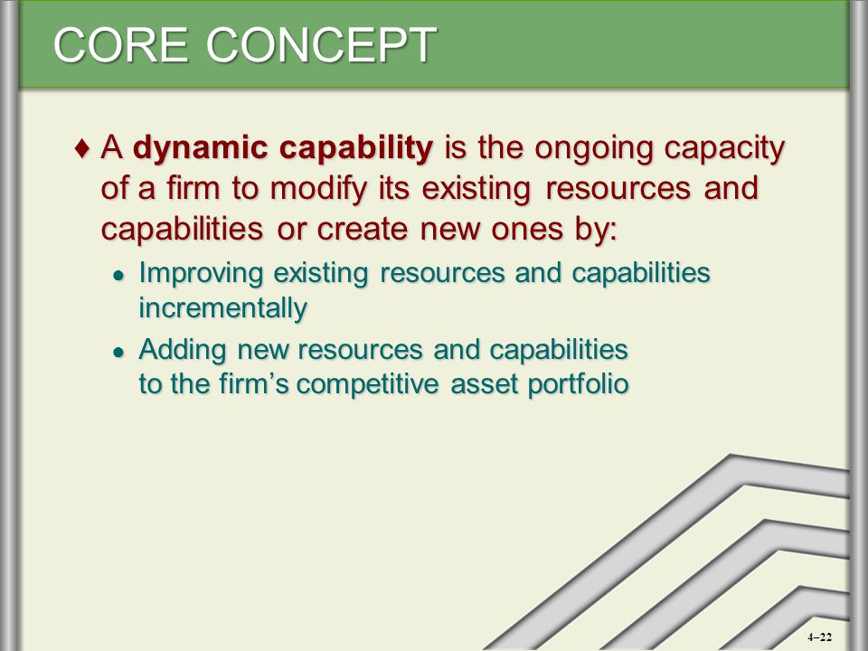 A dynamic capability is the ongoing capacity of a firm to modify its existing resources and capabilities or create new ones by: