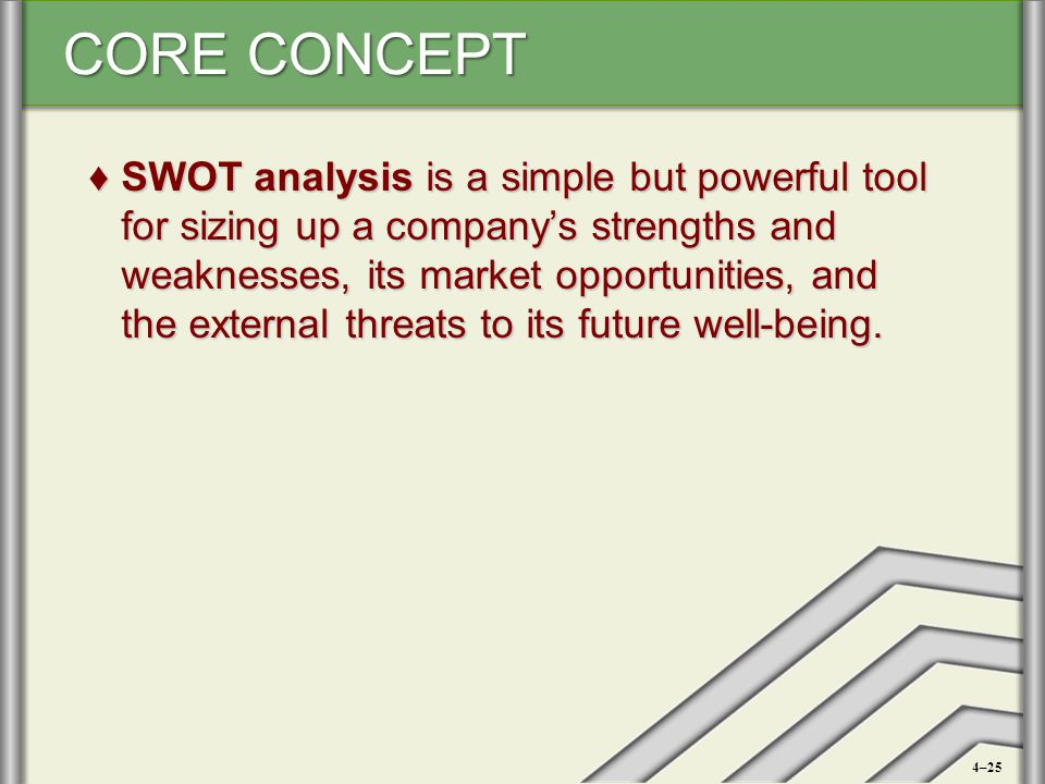 SWOT analysis is a simple but powerful tool for sizing up a company's strengths and weaknesses, its market opportunities, and the external threats to its future well-being.