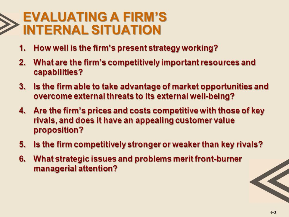EVALUATING A FIRM'S INTERNAL SITUATION