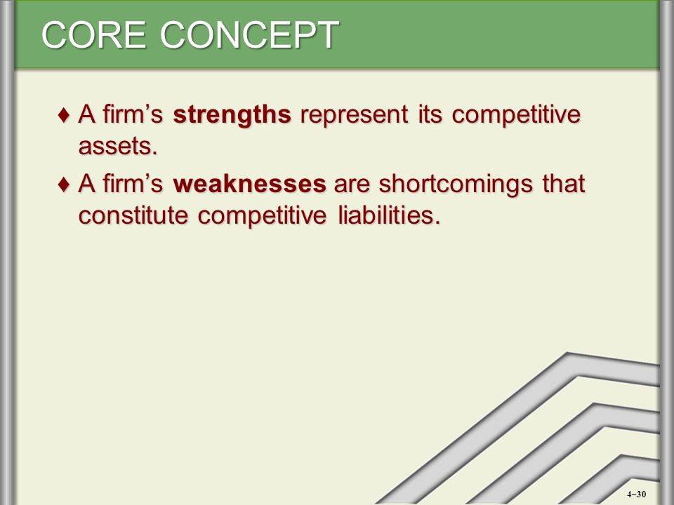 A firm's strengths represent its competitive assets.