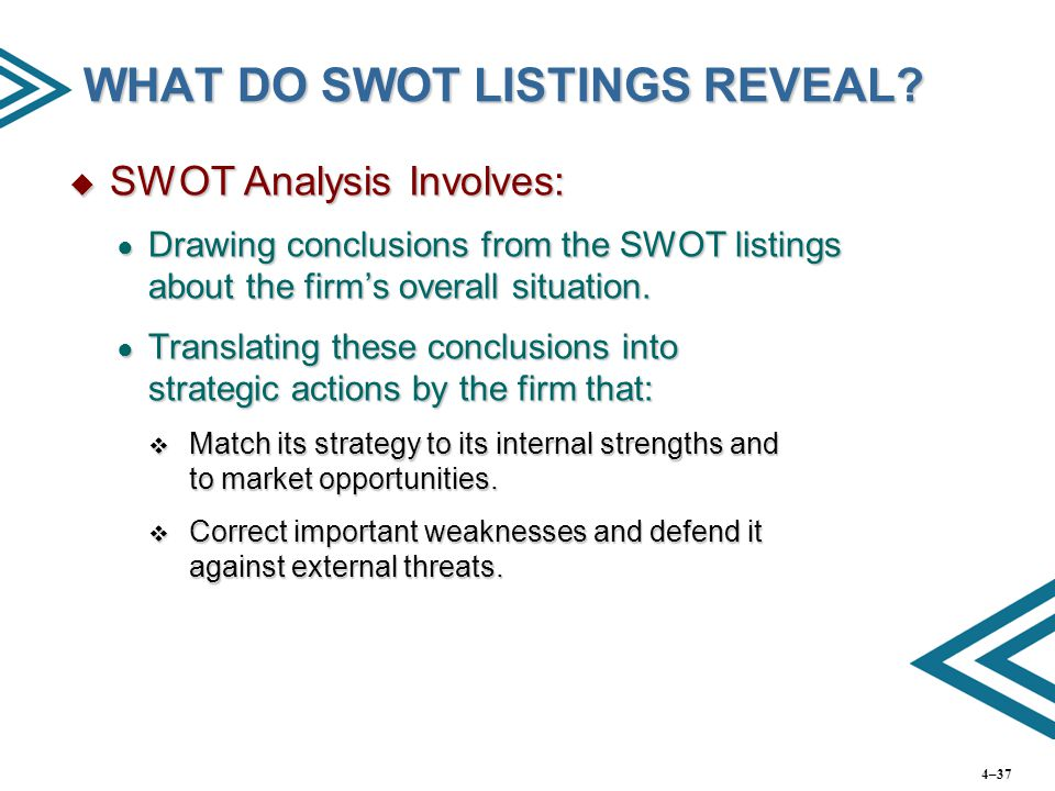 WHAT DO SWOT LISTINGS REVEAL