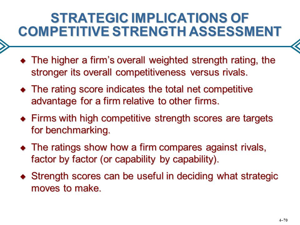 STRATEGIC IMPLICATIONS OF COMPETITIVE STRENGTH ASSESSMENT