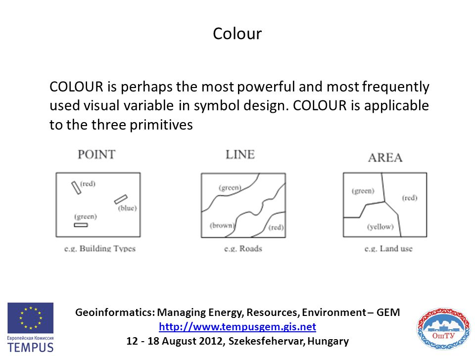 Colour COLOUR is perhaps the most powerful and most frequently used visual variable in symbol design. COLOUR is applicable to the three primitives.