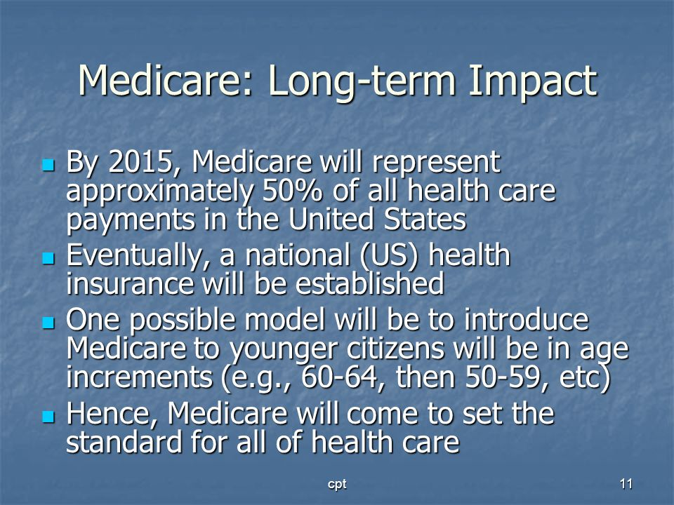 Medicare: Long-term Impact