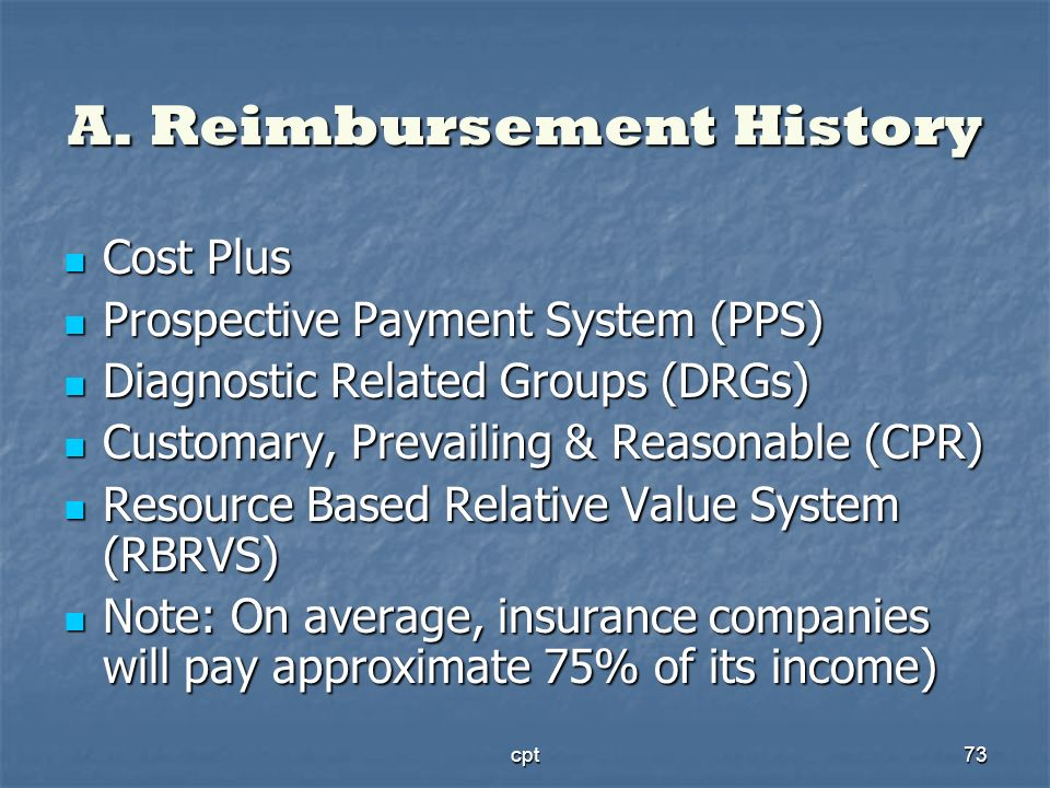 A. Reimbursement History