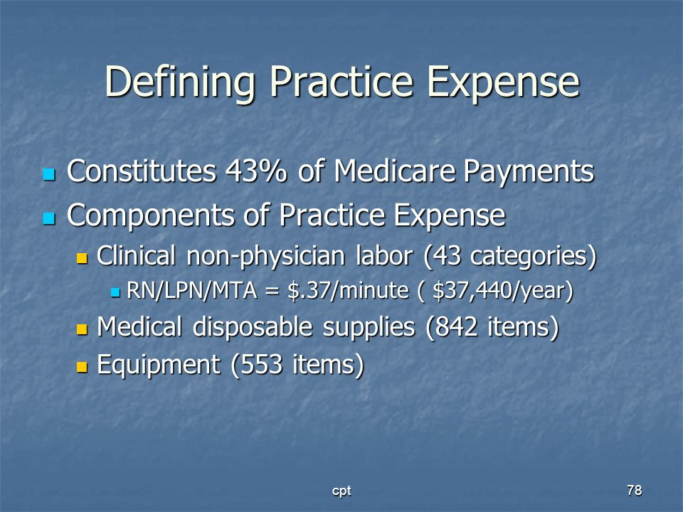 Defining Practice Expense