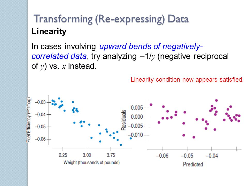 Transforming (Re-expressing) Data
