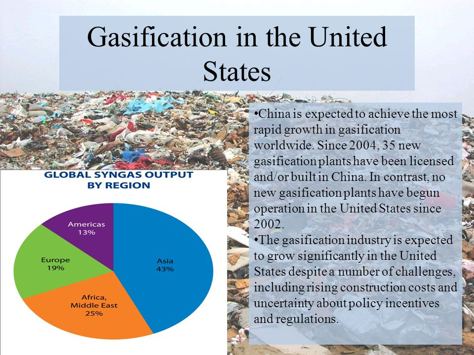 Gasification in the United States