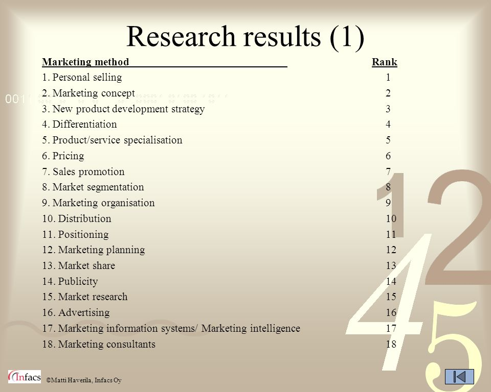 Research results (1) Marketing method Rank 1. Personal selling 1