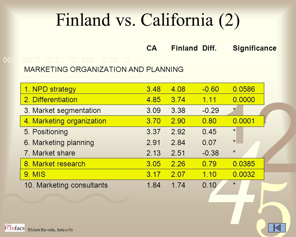 Finland vs. California (2)