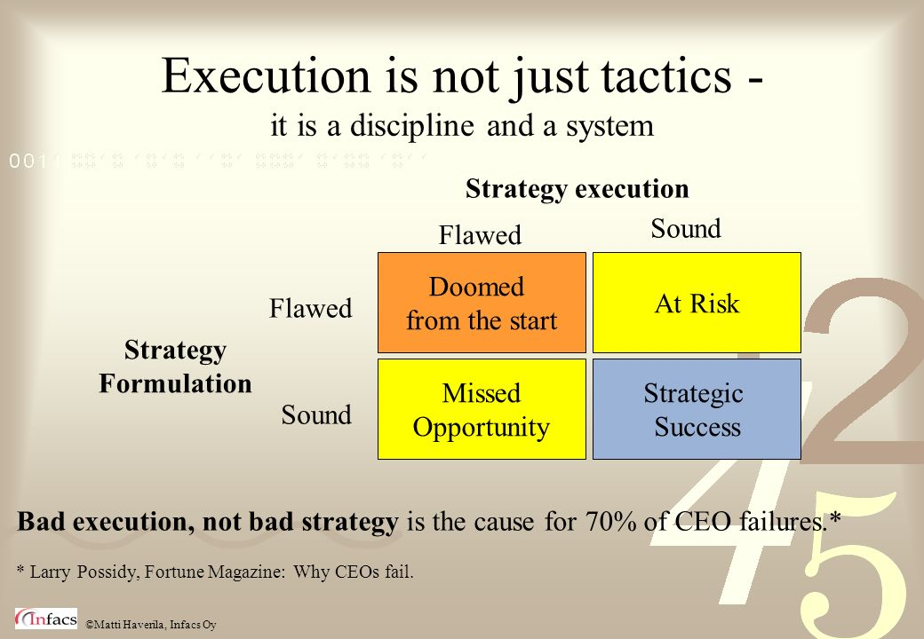 Execution is not just tactics - it is a discipline and a system