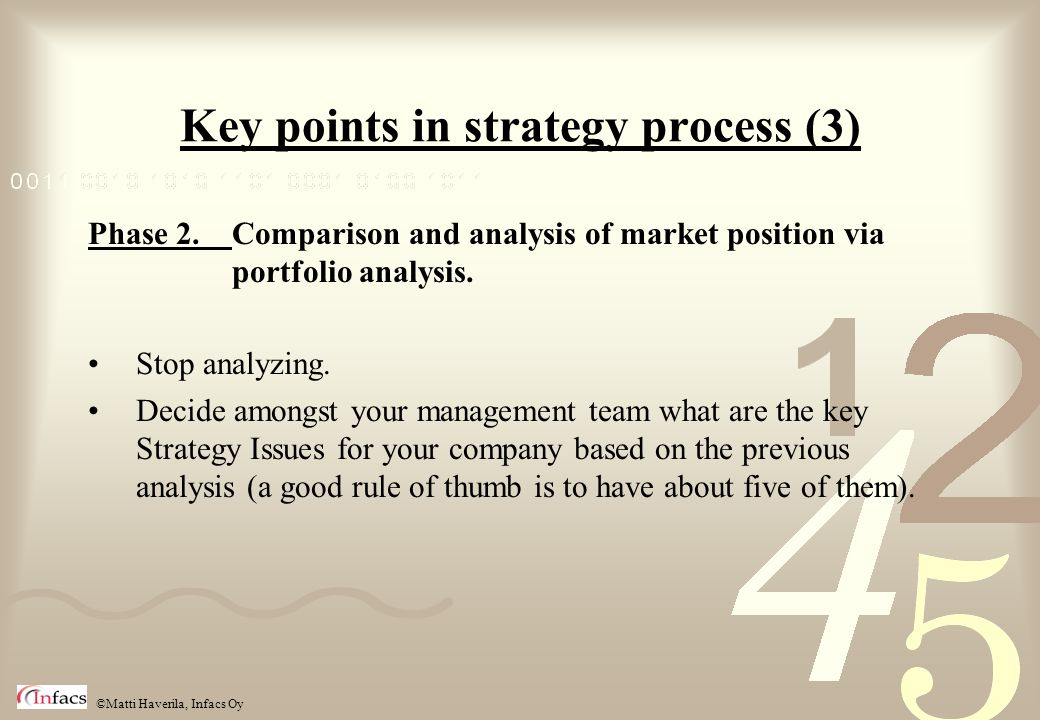 Key points in strategy process (3)