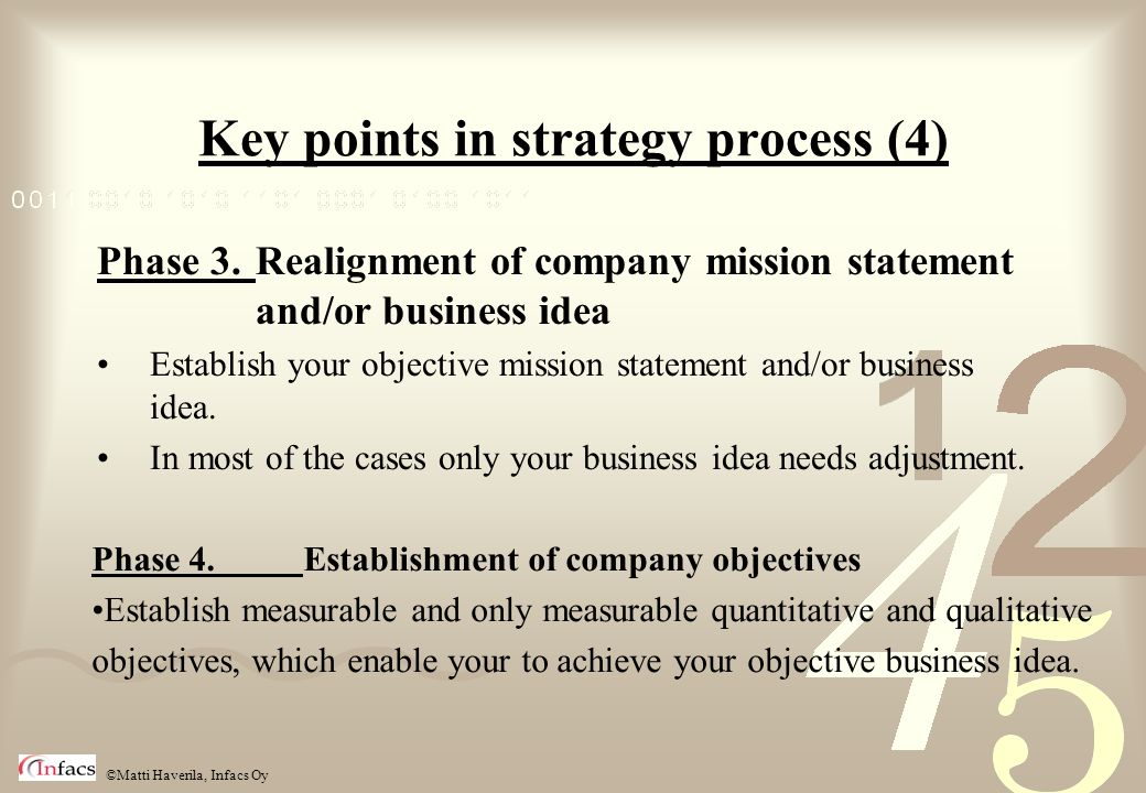 Key points in strategy process (4)