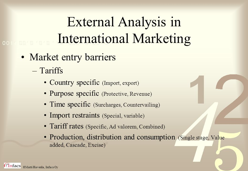 External Analysis in International Marketing
