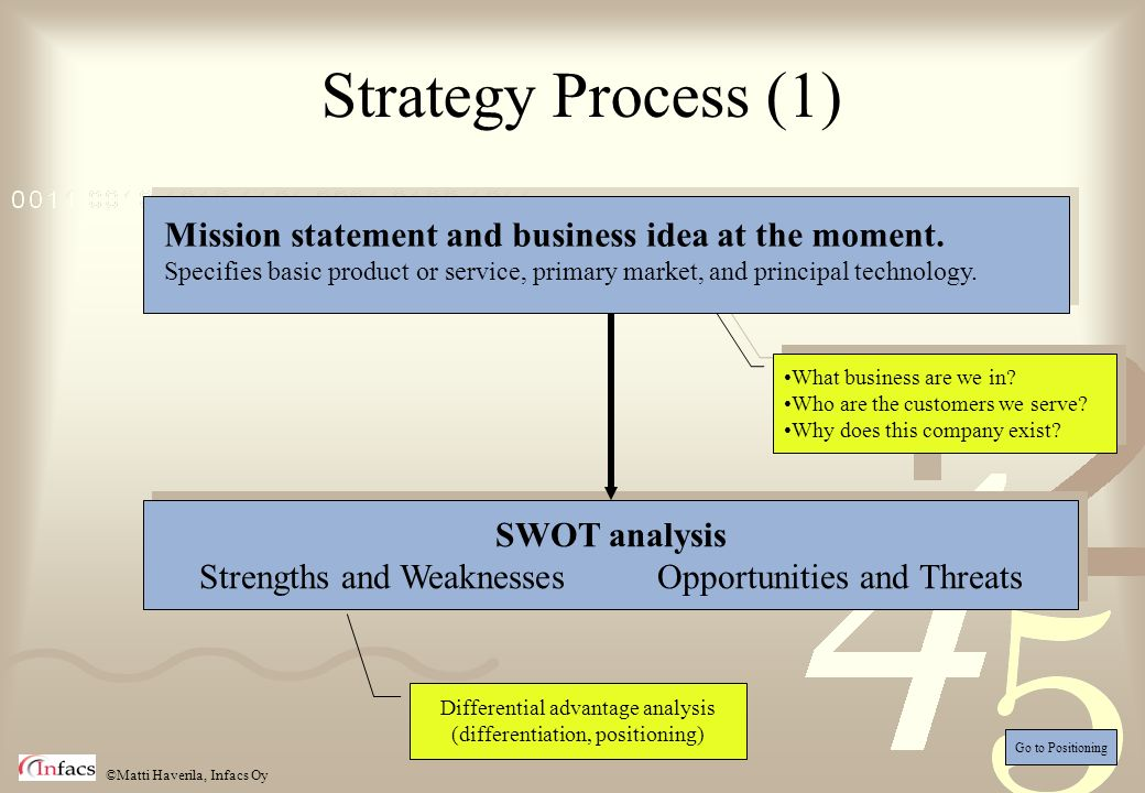 Strategy Process (1)Mission statement and business idea at the moment. Specifies basic product or service, primary market, and principal technology.