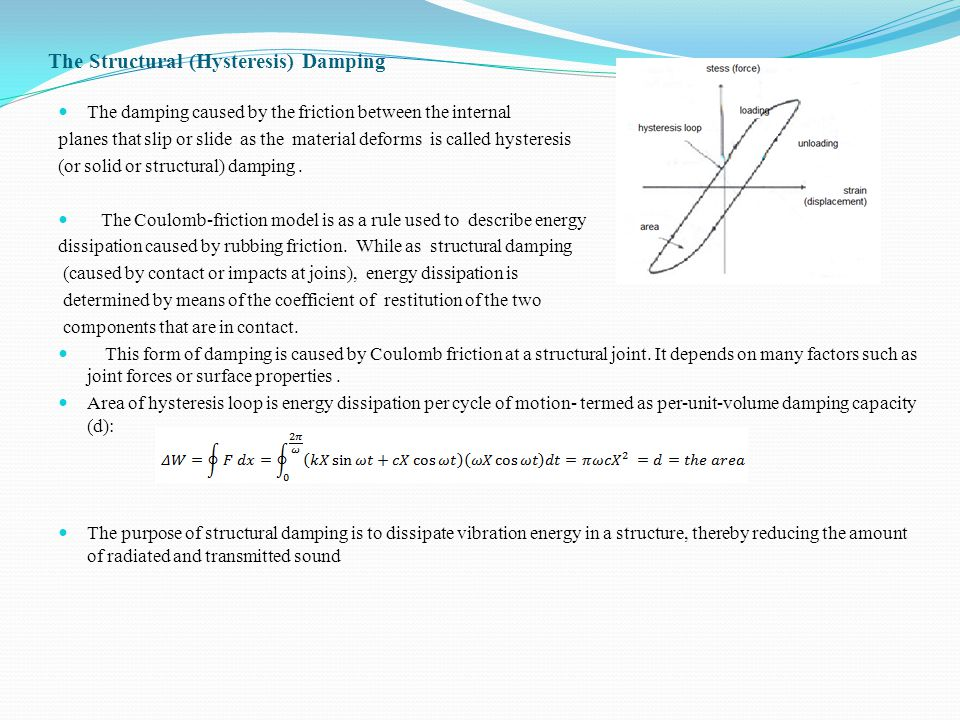 The Structural (Hysteresis) Damping