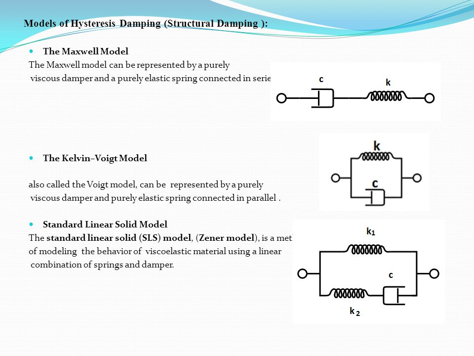 Models of Hysteresis Damping (Structural Damping ):