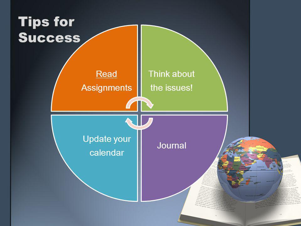 Tips for Success Read Assignments Think about the issues! Journal