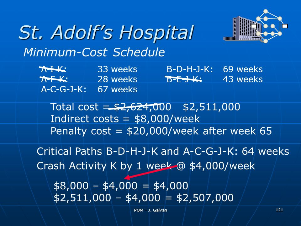 St. Adolf's Hospital Minimum-Cost Schedule
