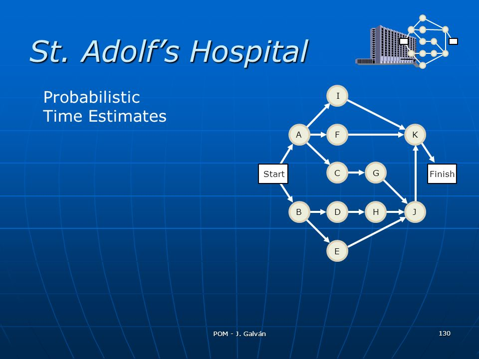 St. Adolf's Hospital Probabilistic Time Estimates A F I C G Finish D E