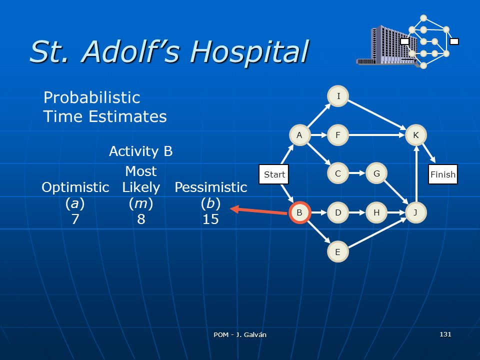 St. Adolf's Hospital Probabilistic Time Estimates Activity B Most