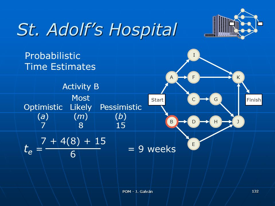 St. Adolf's Hospital te = = 9 weeks Probabilistic Time Estimates