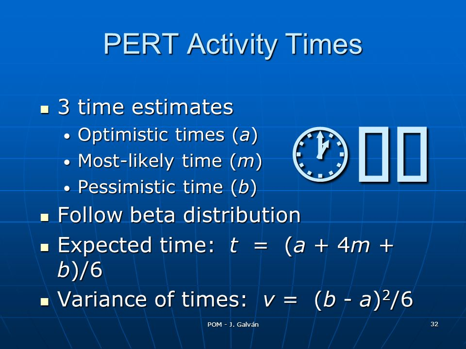 ·¸¹ PERT Activity Times 3 time estimates Follow beta distribution