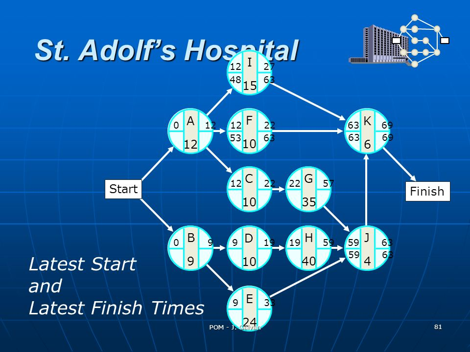 St. Adolf's Hospital Latest Start and Latest Finish Times A 12 K 6 C