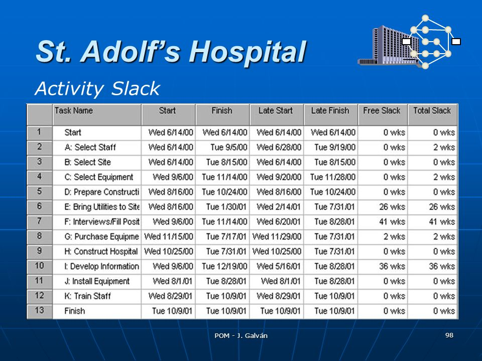 St. Adolf's Hospital Activity Slack POM - J. Galván 69