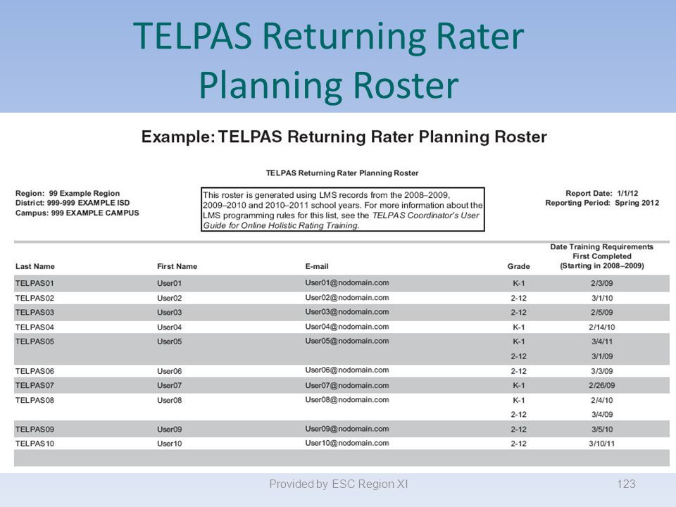 TELPAS Returning Rater Planning Roster