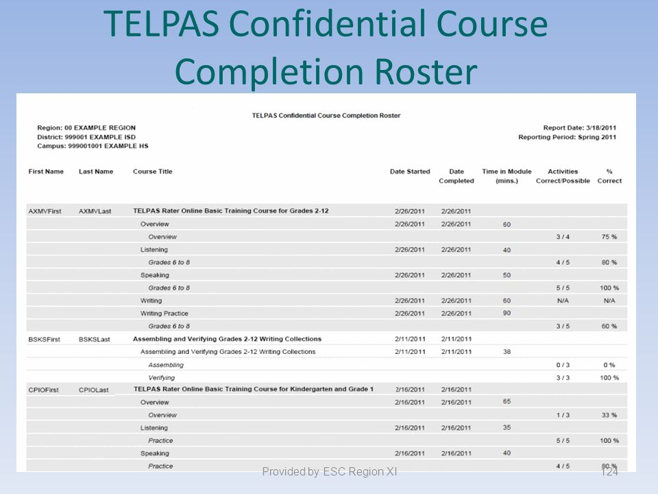 TELPAS Confidential Course Completion Roster