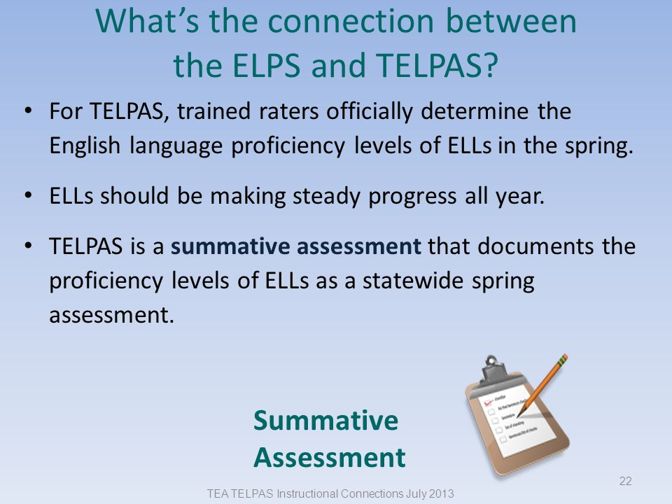 What's the connection between the ELPS and TELPAS