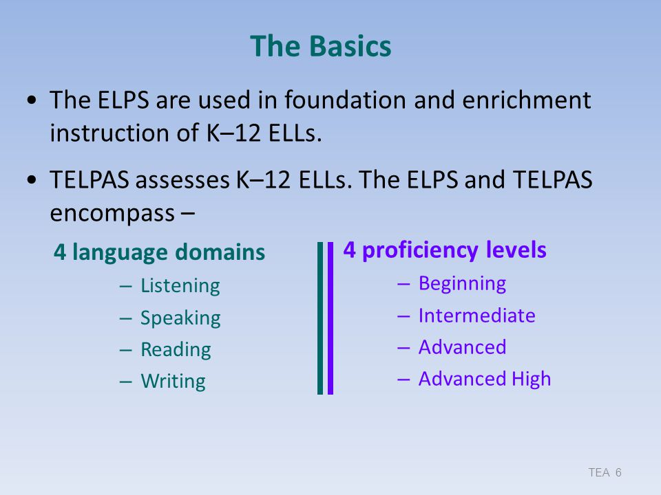 9/17/2013 The Basics. The ELPS are used in foundation and enrichment instruction of K–12 ELLs.