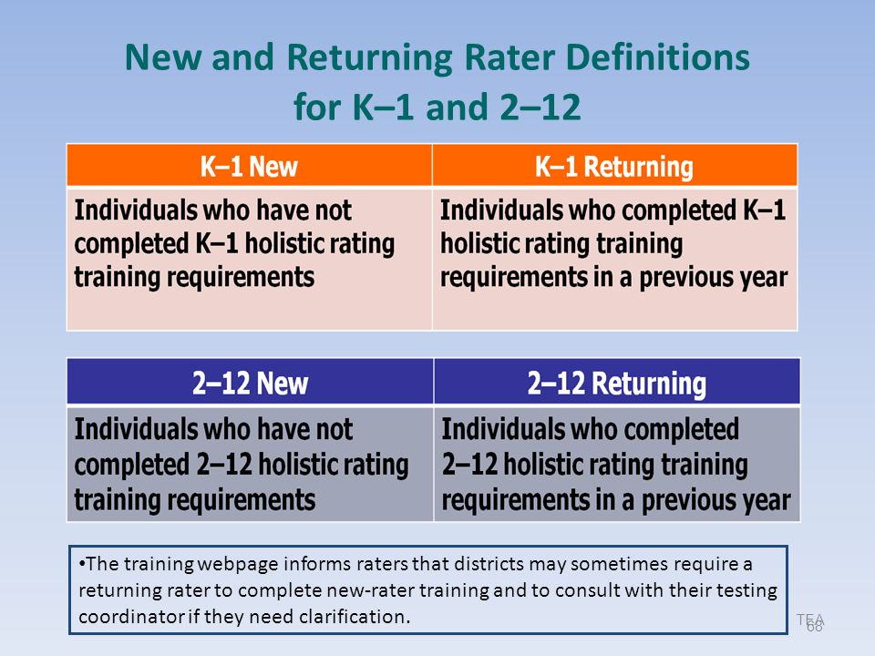 New and Returning Rater Definitions for K–1 and 2–12