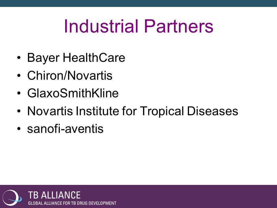 Industrial Partners Bayer HealthCare Chiron/Novartis GlaxoSmithKline