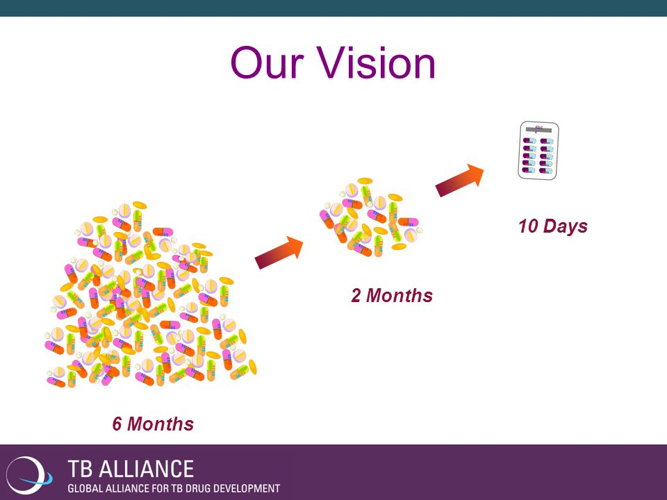 Our Vision FDCs 10 Days 2 Months 6 Months