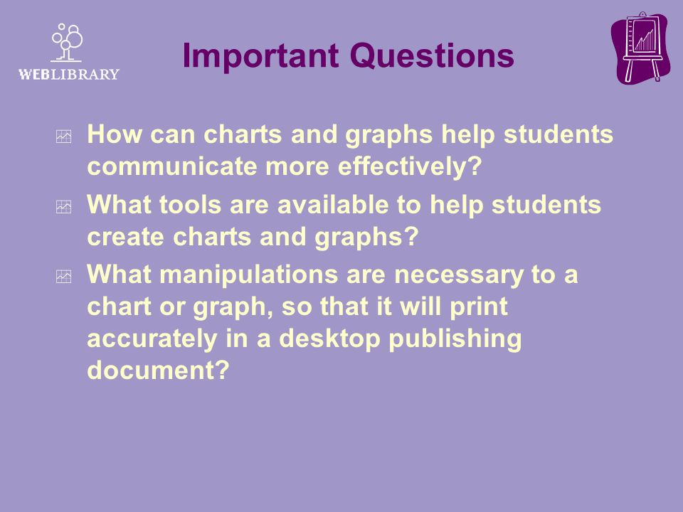 Important Questions How can charts and graphs help students communicate more effectively