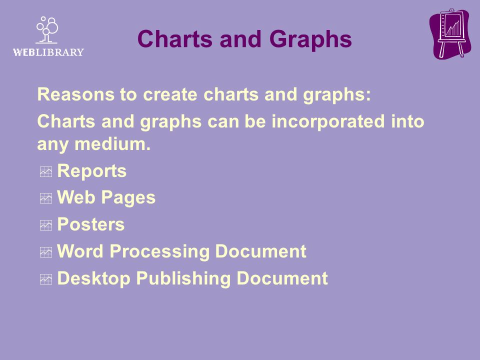 Charts and Graphs Reasons to create charts and graphs: