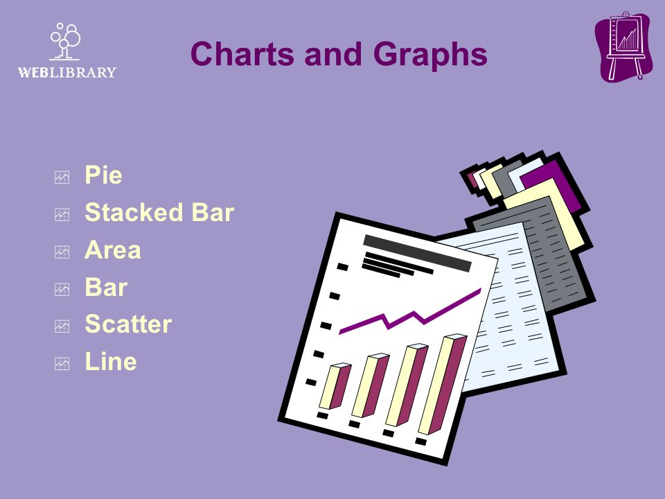 Charts and Graphs Pie Stacked Bar Area Bar Scatter Line