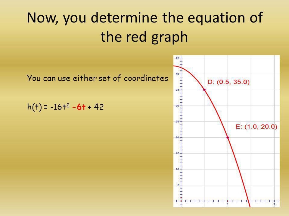 Now, you determine the equation of the red graph
