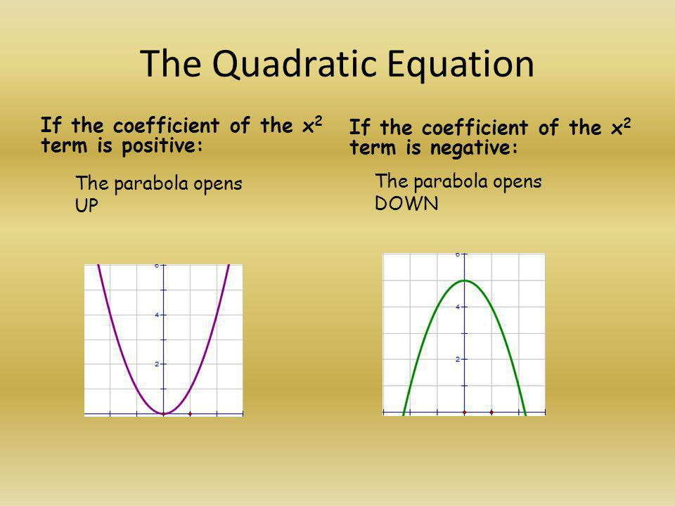 The Quadratic Equation