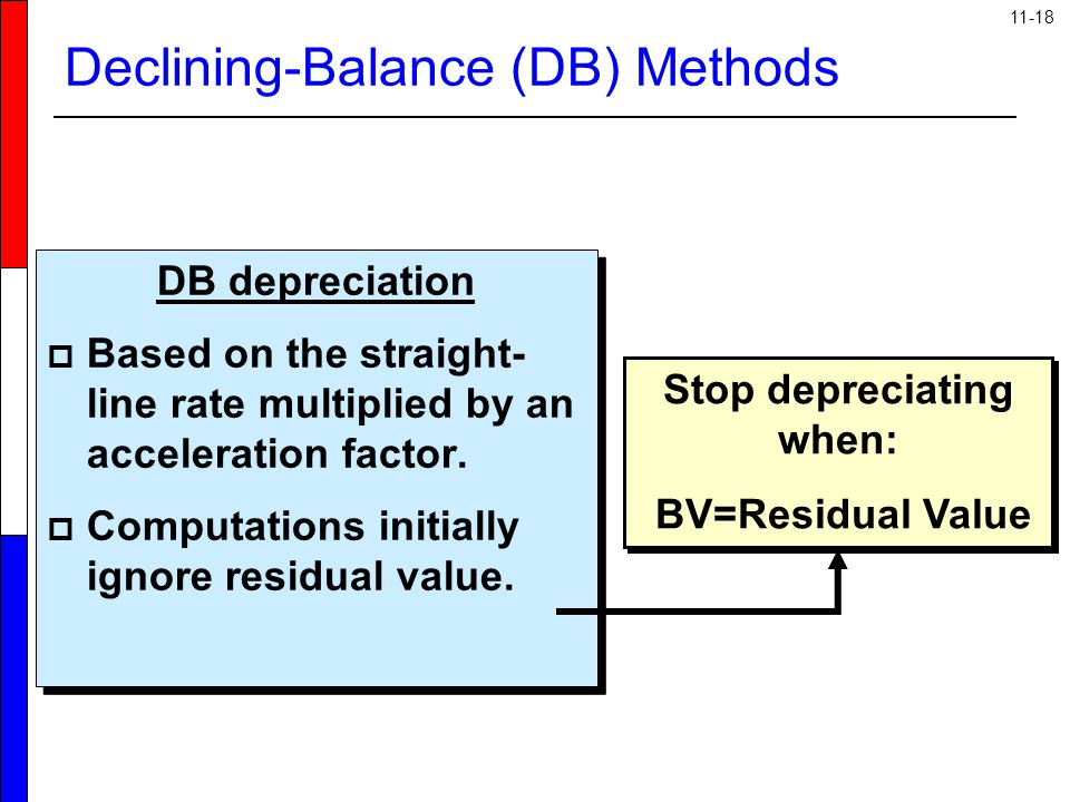 Declining-Balance (DB) Methods