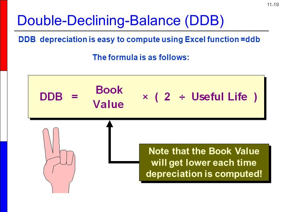 Double-Declining-Balance (DDB)