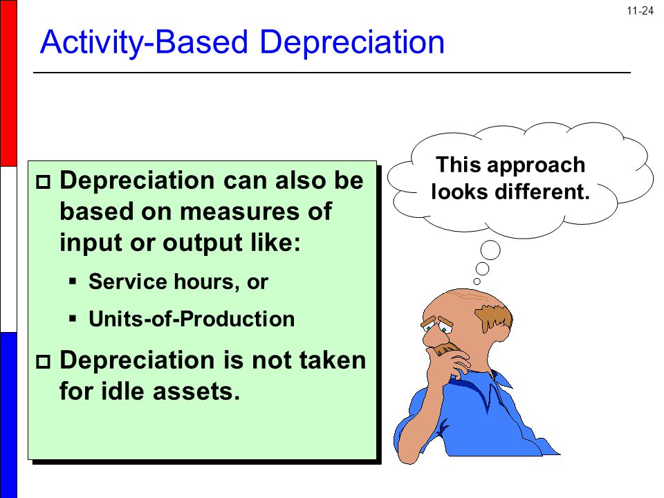 Activity-Based Depreciation