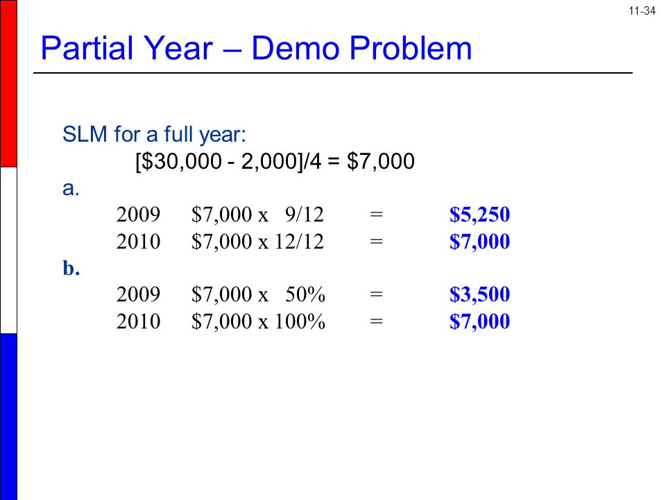 Partial Year – Demo Problem