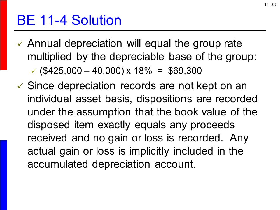 BE 11-4 Solution Annual depreciation will equal the group rate multiplied by the depreciable base of the group: