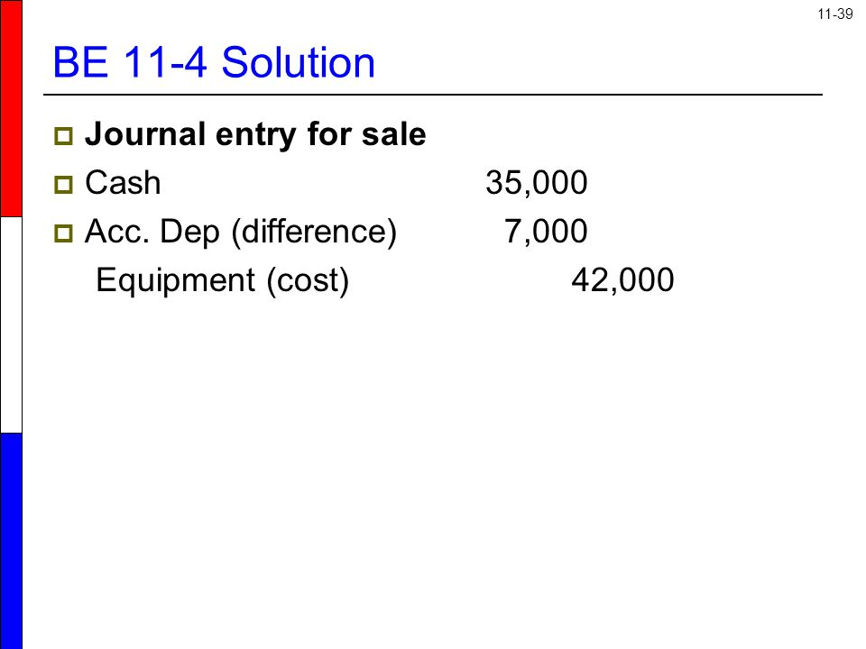 BE 11-4 Solution Journal entry for sale Cash 35,000