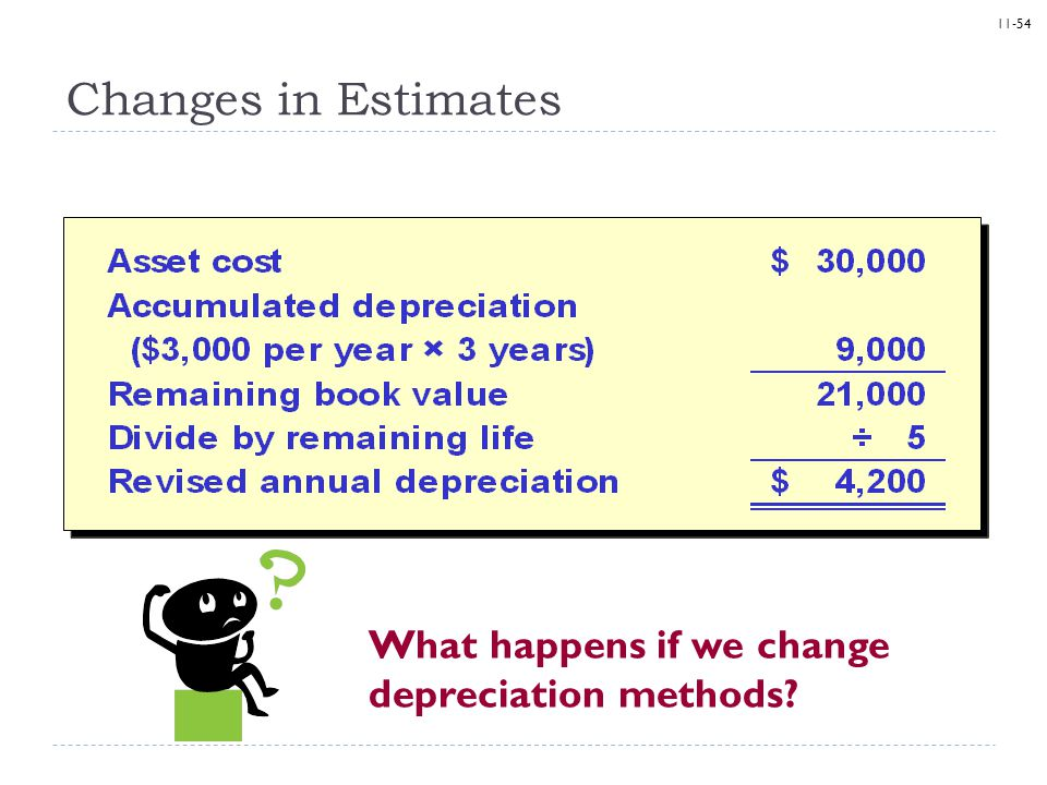 Changes in Estimates What happens if we change depreciation methods