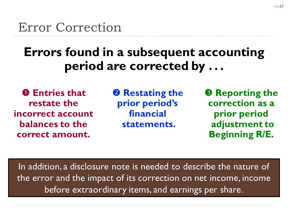 Errors found in a subsequent accounting period are corrected by . . .